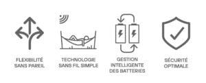 Icon Système de Conférence sans fil Confidea FLEX G4