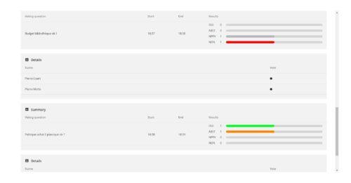 Rapport de réunion du Logiciel de participation à distance pour réunion et conférence capture d'écran